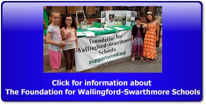 Support WSSD!