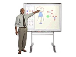 The smart board with the projected computer screen and the.